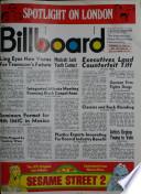 1971年11月13日